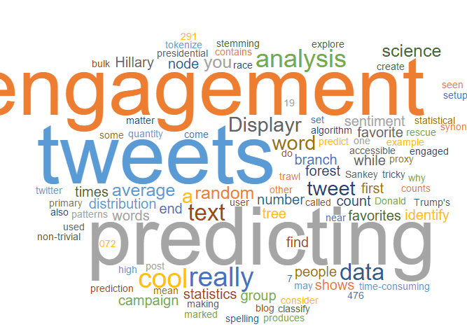 Twitter, tweet engagement, tips to increase engagement