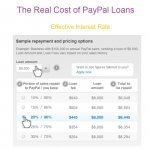 The Real Cost of PayPal Loans – Effective Interest Rate